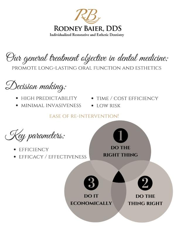general treatment objective in dental medicine